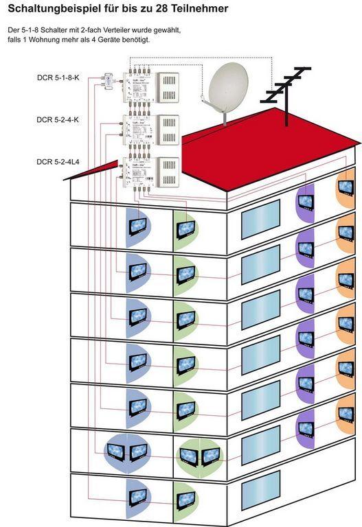 SCHALTUNGSBEISPIEL_SCR-MULTISCHALTER-DCR-5-2-4_28TEILN-LARGE.JPG