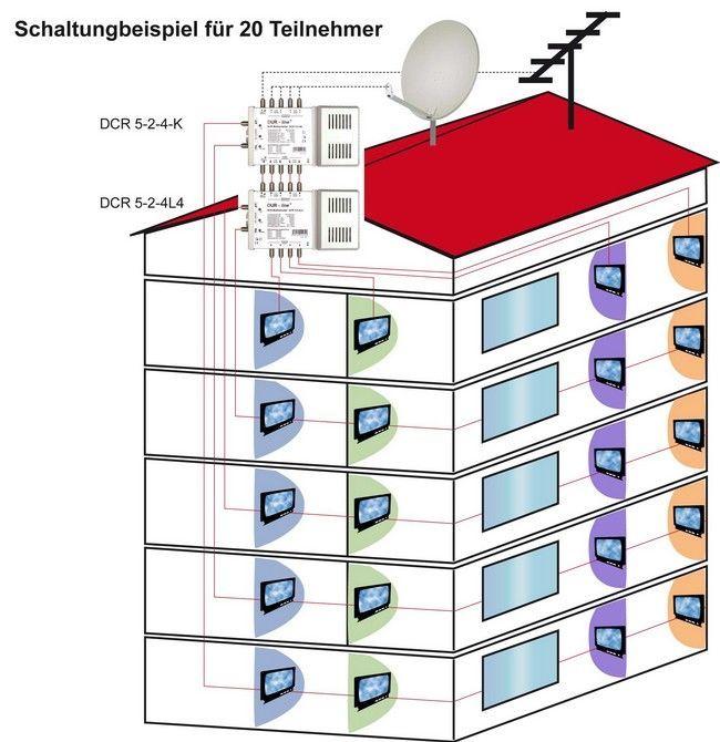 SCHALTUNGSBEISPIEL_SCR-MULTISCHALTER-DCR-5-2-4-LARGE.JPG