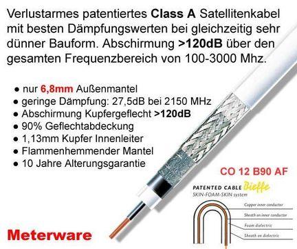 Beliebt Montageanleitung für F-Stecker / F-Aufdrehstecker SD73