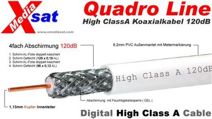50 Meter - Transmedia KH120-M Antennenkabel - 8.2 mm 120 dB Meterware Sat Kabel HIGH Class A
