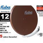 Fuba Profi85 HD12R Sat-Anlage komplett, für 12Teilnehmer